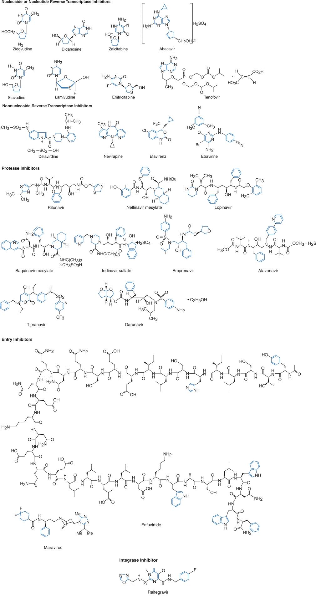 Struktur molekul berbagai obat ARV untuk terapi HIV dan AIDS