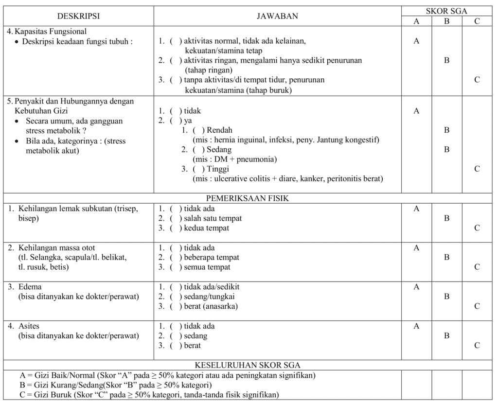 Penilaian SGA bagian kedua untuk penilaian nutrisi pasien kritis