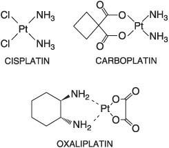 Struktur molekul patinum coordination complex