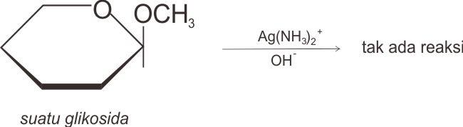 Blokade gugus karbonil pada suatu glikosida
