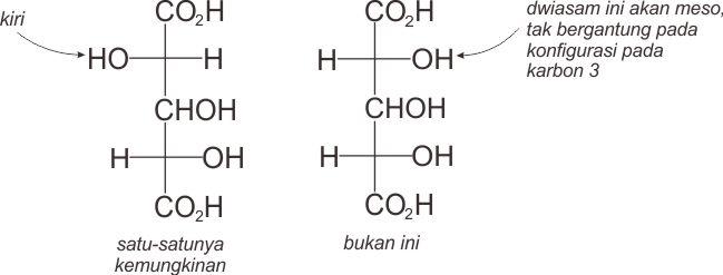 Dwiasam hasil oksidasi dalam (–)-arabinosa bersifat non meso sehingga konfigurasi OH pada karbon 2 haruslah di kiri