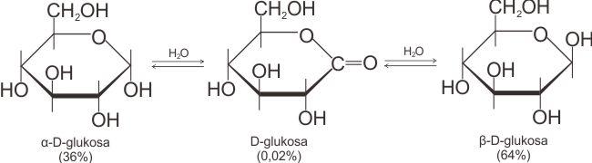 Mutarotasi dan kesetimbangan D-glukosa dalam larutan