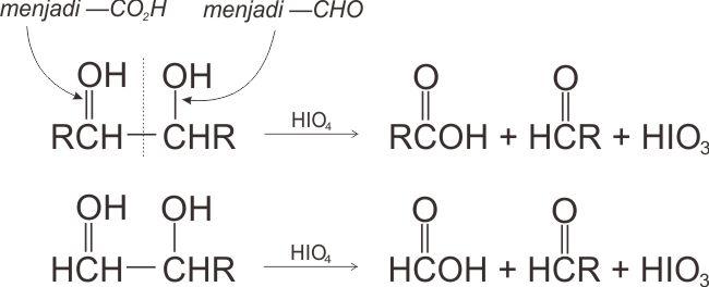 Oksidasi gugus karbonil menjadi gugus karboksil dan gugus hidroksil menjadi aldehida atau keton