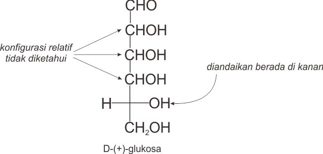Pengandaian struktur terbuka D-glukosa menurut Emil Fischer