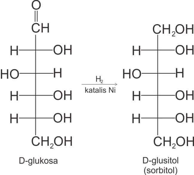 Reaksi reduksi D-glukosa menjadi sorbitol