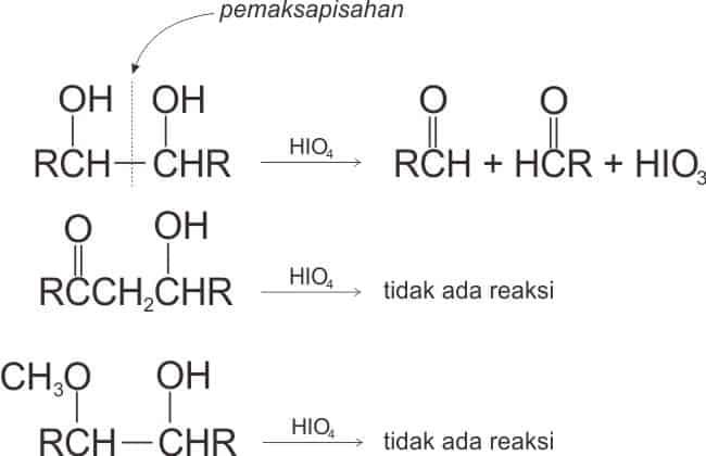 Reaksi oksidasi asam periodat