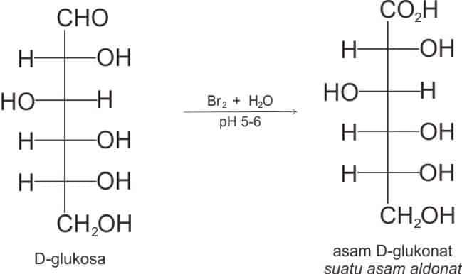 Reaksi oksidasi D-glukosa menjadi asam D-glukonat