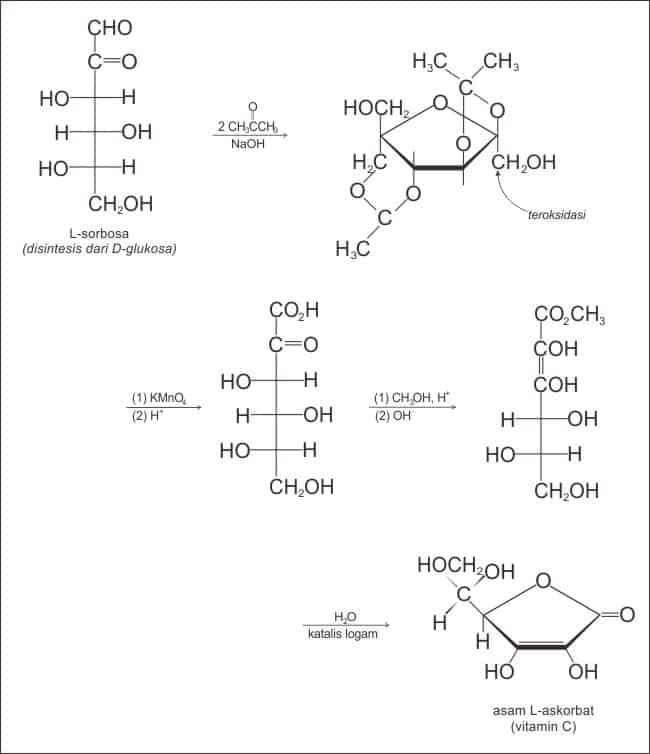 Reaksi komersial L-sorbosa menjadi asam L-askorbat (vitamin C)