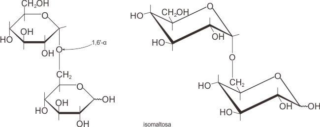 Struktur molekul isomaltosa